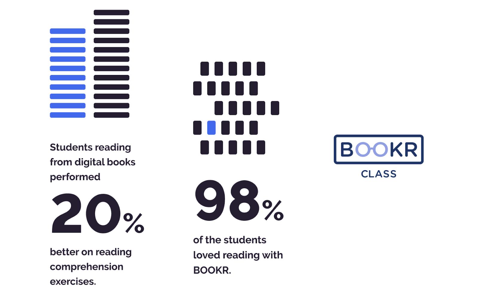 book class statistics